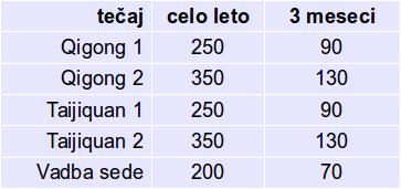 Cene so v EUR in veljajo za sezono 2014/15.